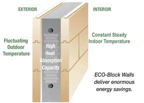 Hyde Industries Hurricane Amp Sound Proof Zero Energy Homes